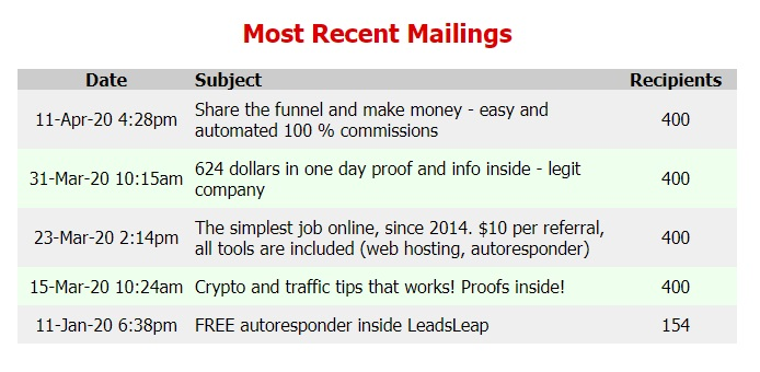Auto Traffic Magnet solo email ad system